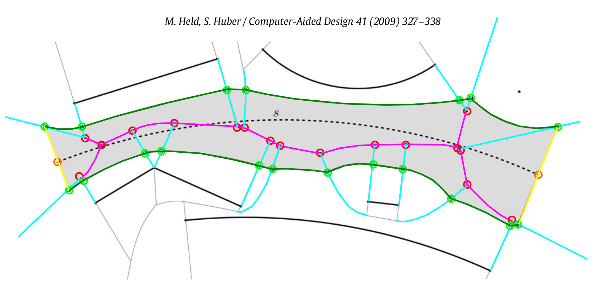 Line Segment And Line Drawing Algorithm : Line segment voronoi diagram notes anderswallin