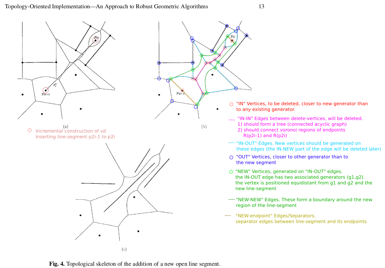 Line Segment And Line Drawing Algorithm : Voronoi anderswallin