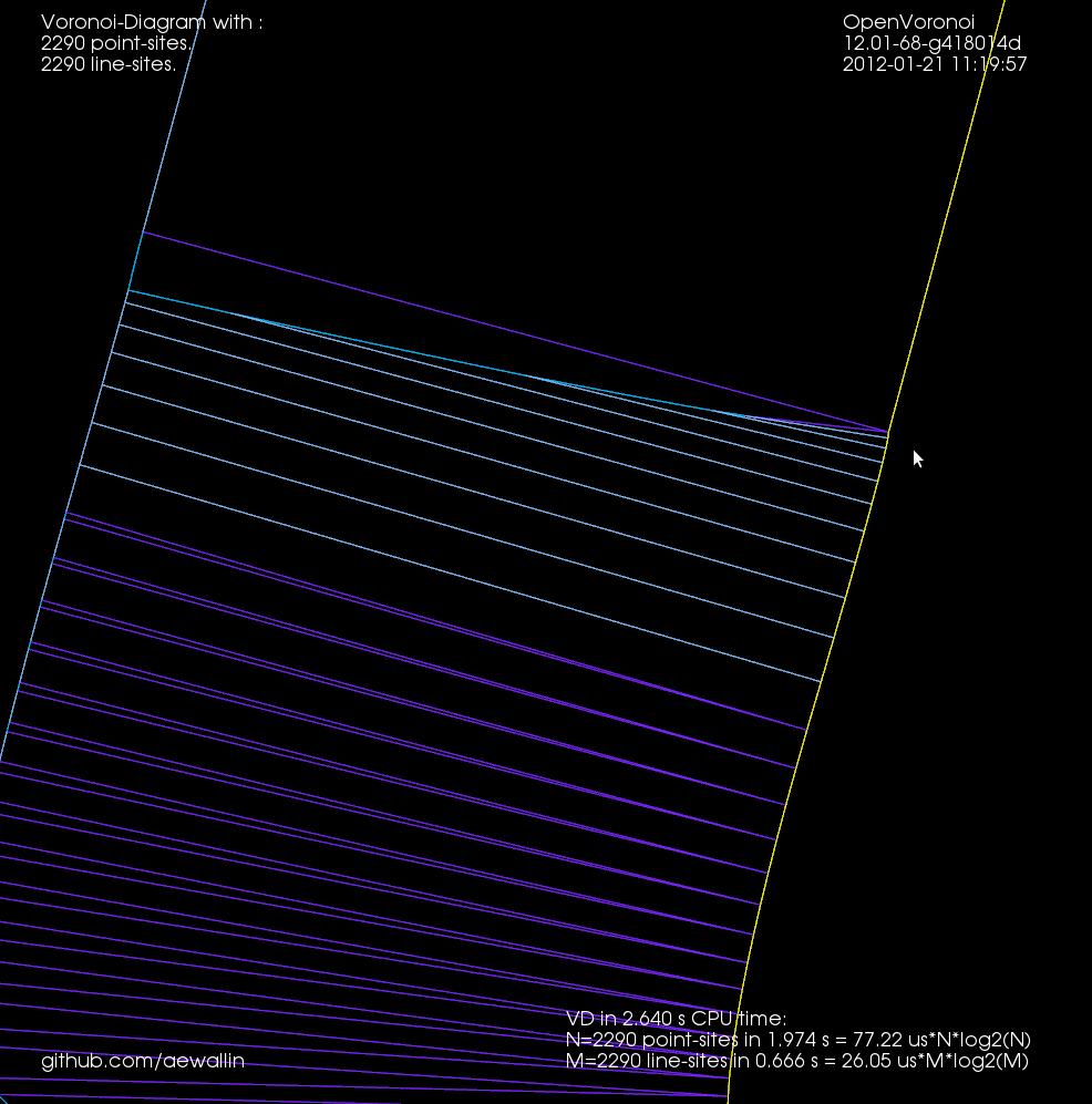 Openvoronoi Voronoi Diagram And Offset Curves Increasing