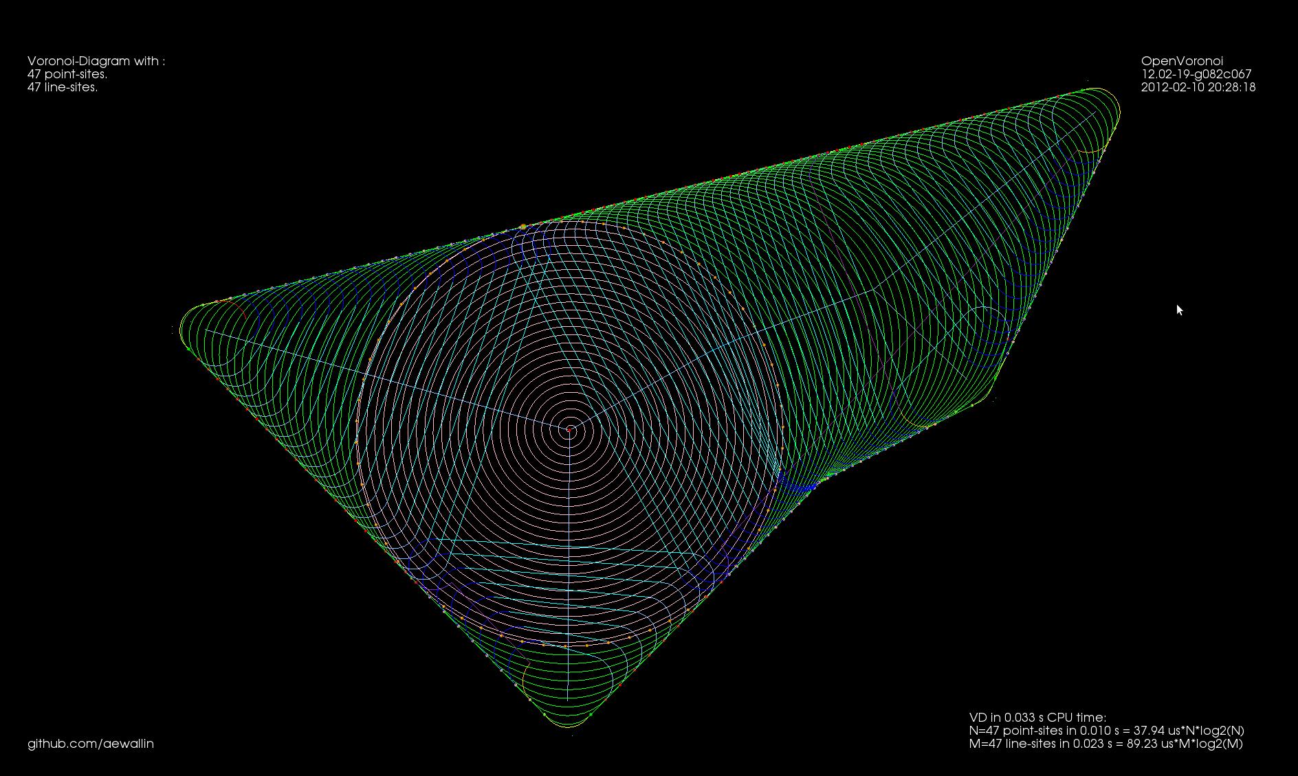 Openvoronoi Inkscape39s New Voronoi Diagram Generator The Circles Are Created It
