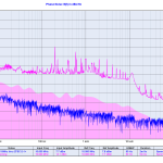 Lantime M300 10MHz output, phase noise.