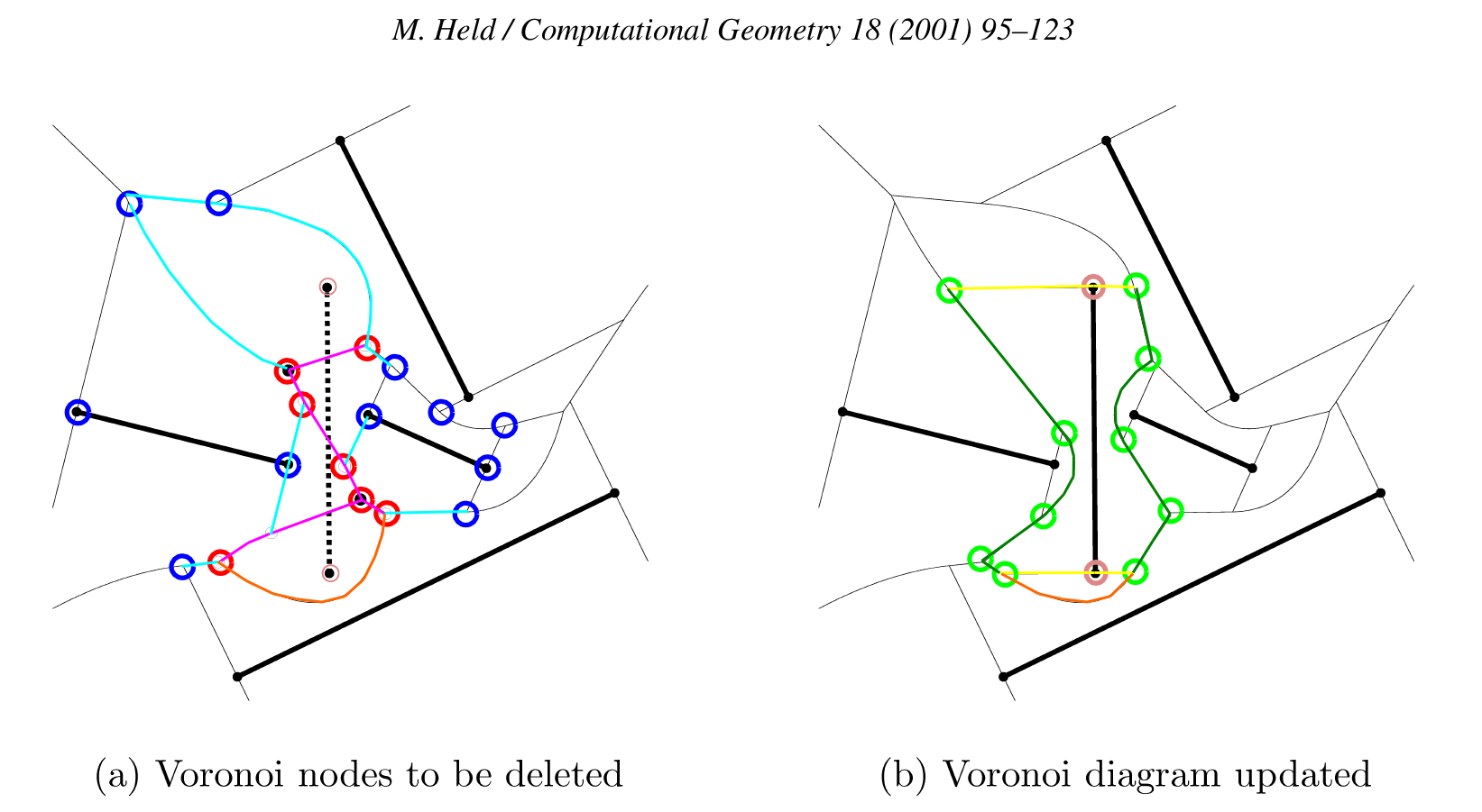 Line Segment Voronoi Diagram Notes Generator Update2